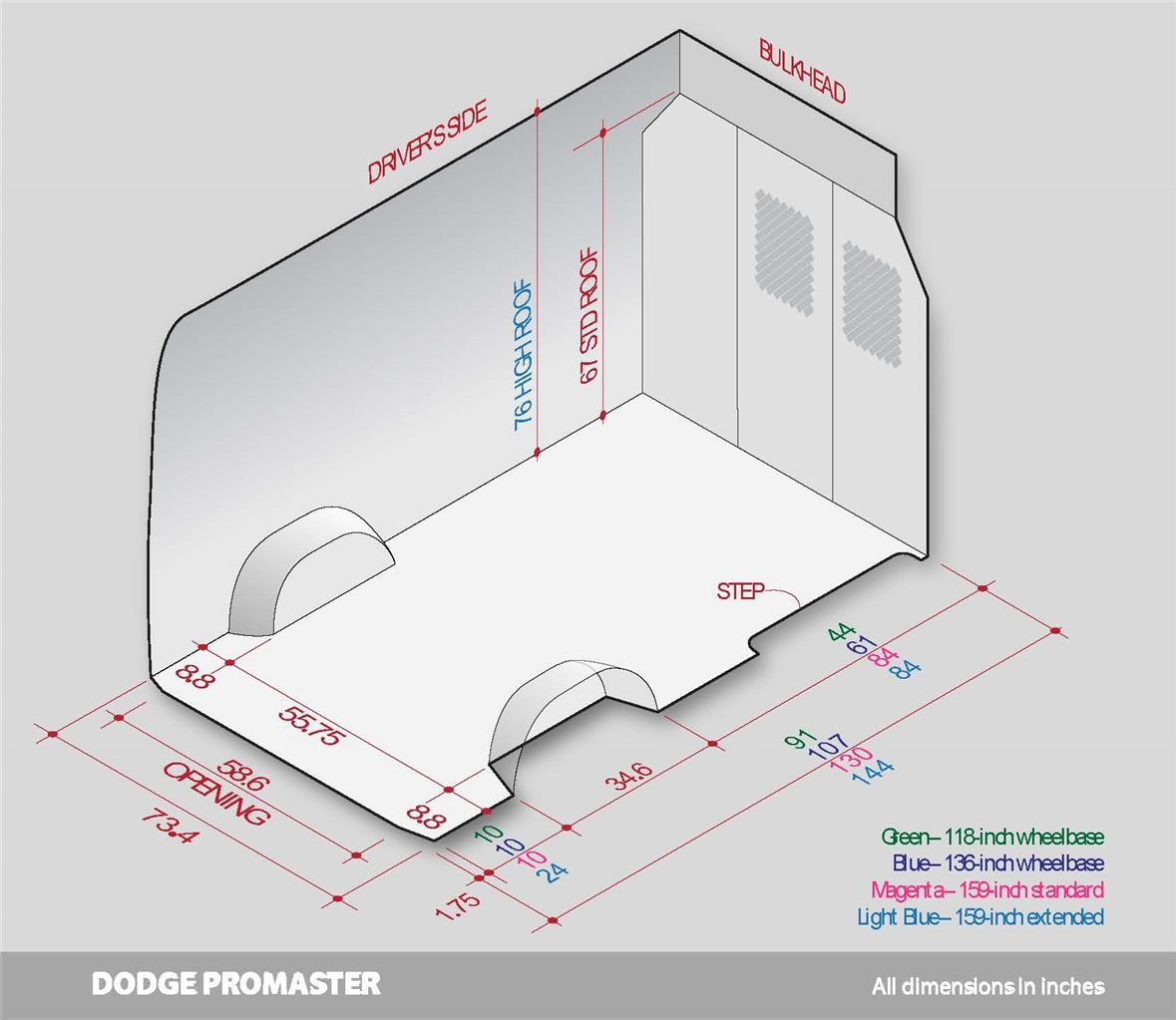 Dodge Ram Promaster Interior Fit Guide