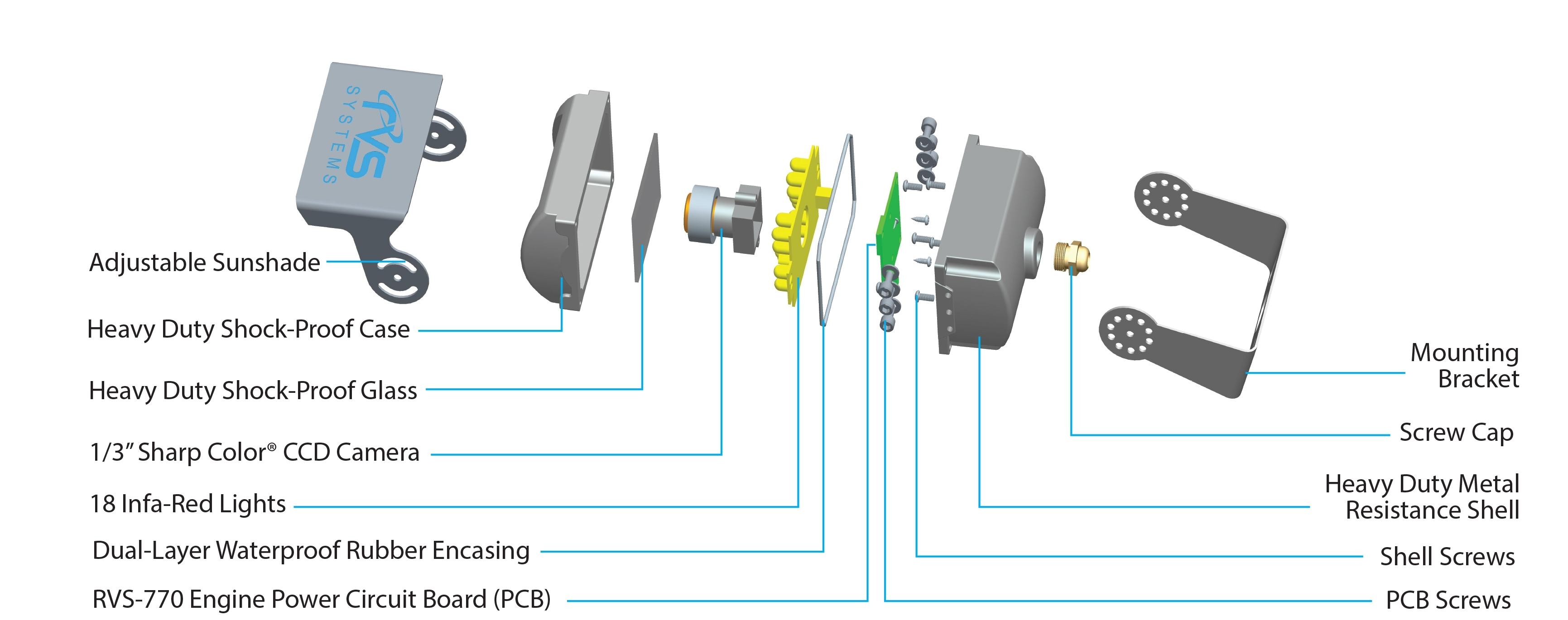 RVS-770 Diagram